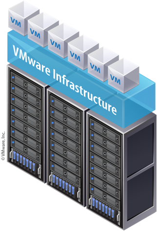 Image result for hardware, cpu; and storage vmware icons and image