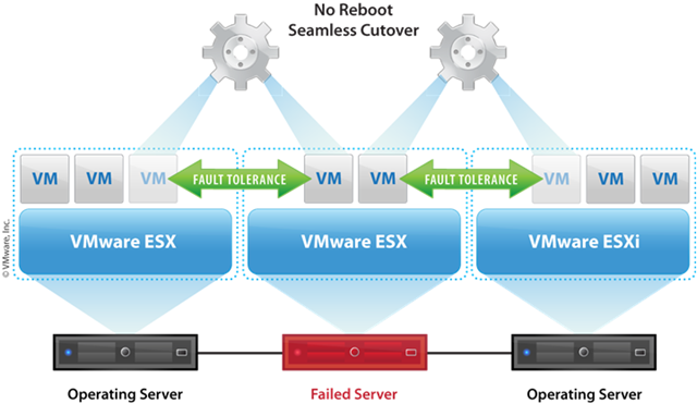 VMware VisioPPT Objects   Virtualization  Cloud  Infrastructure and all that stuff inbetween